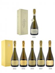 Veuve Fourny Clos Notre-Dame 1er Cru Vertical Collection 2000-2008